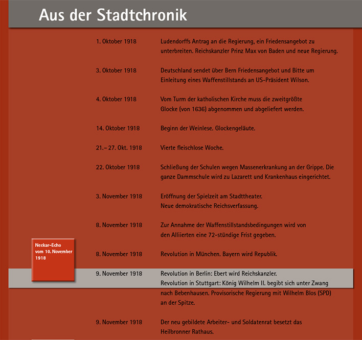 Stadtchronik 1